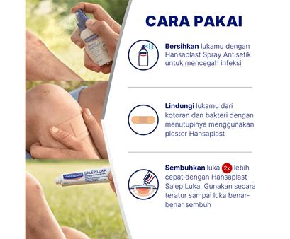 Hansaplast Aqua Protect 6s How To