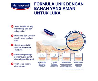 Hansaplast Salep Luka 20g Formula