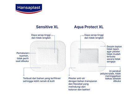 Hansaplast Sensitive XL Comparation
