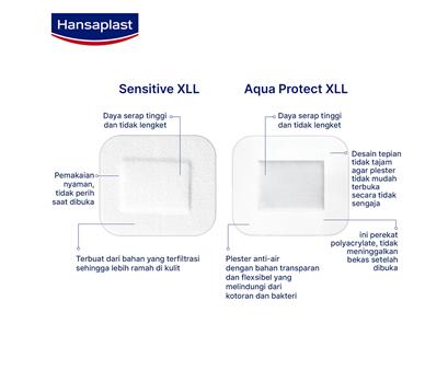 Hansaplast Sensitive XXL Comparation